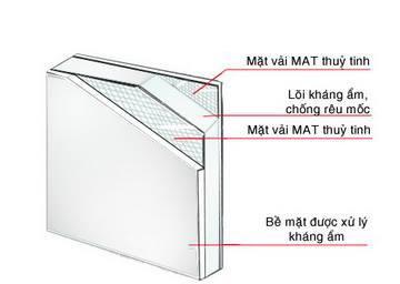 Vách ngăn thạch cao giá rẻ tại tphcm