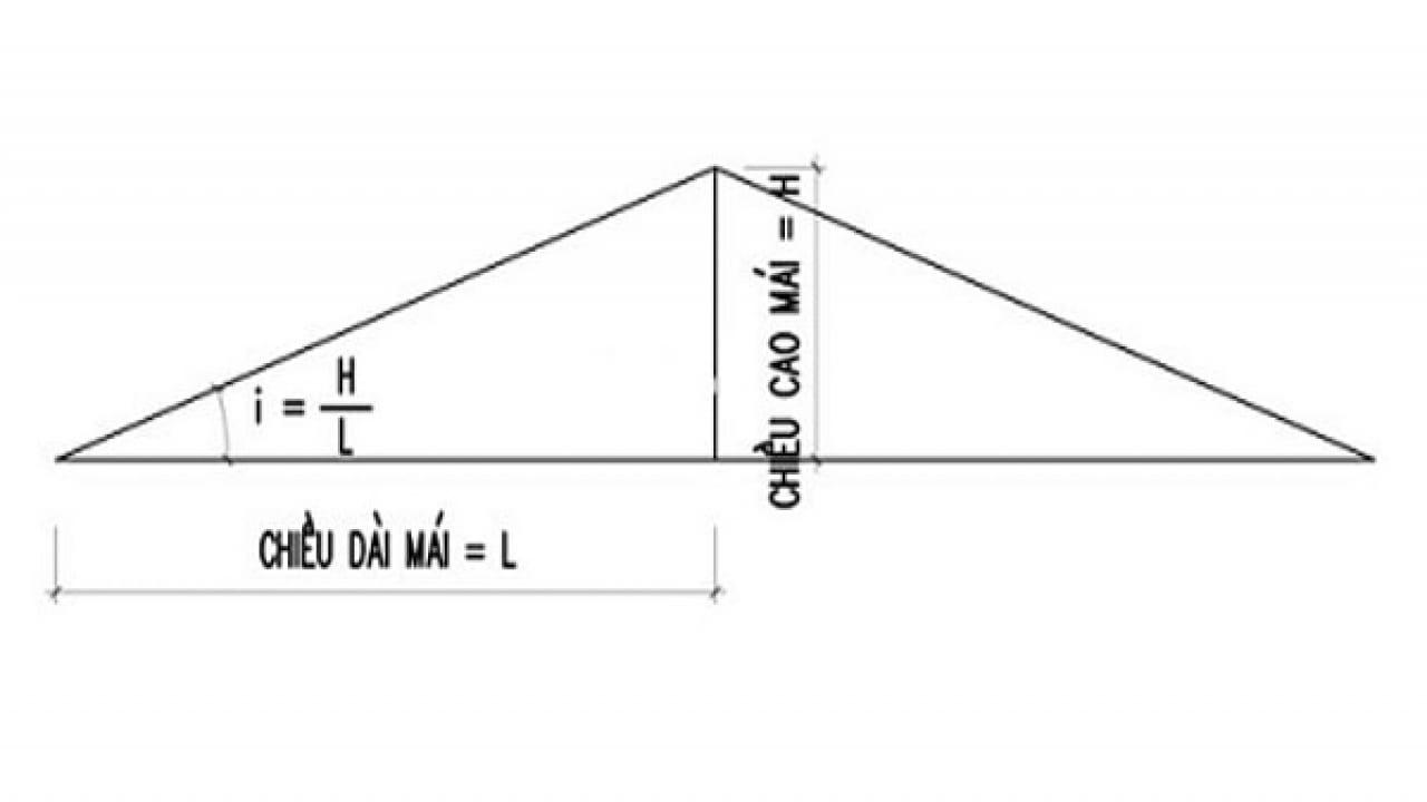 Cách tính độ dốc mái tôn đúng tiêu chuẩn nhất【Chuẩn 100%】
